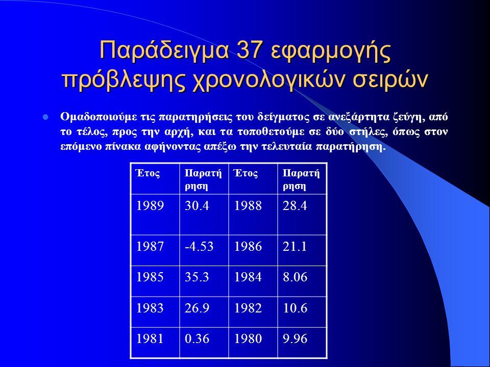 Παράδειγμα 37 εφαρμογής πρόβλεψης χρονολογικών σειρών