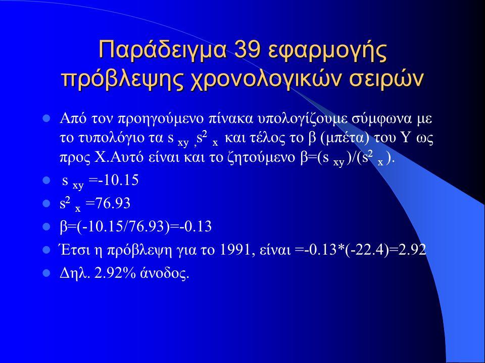 Παράδειγμα 39 εφαρμογής πρόβλεψης χρονολογικών σειρών