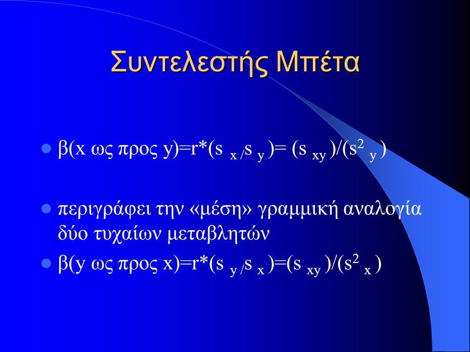 Συντελεστής Μπέτα β(x ως προς y)=r*(s x /s y )= (s xy )/(s2 y )