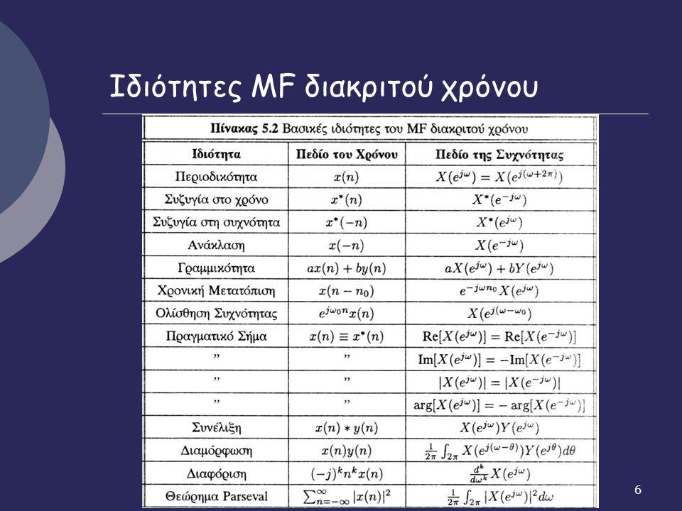 Ιδιότητες MF διακριτού χρόνου