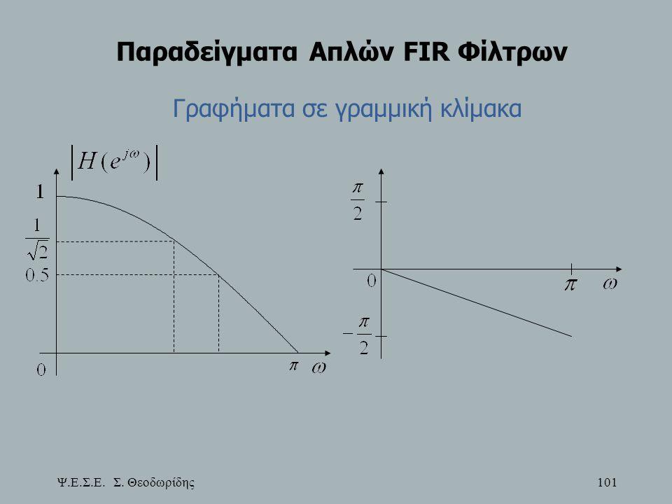 Παραδείγματα Απλών FIR Φίλτρων