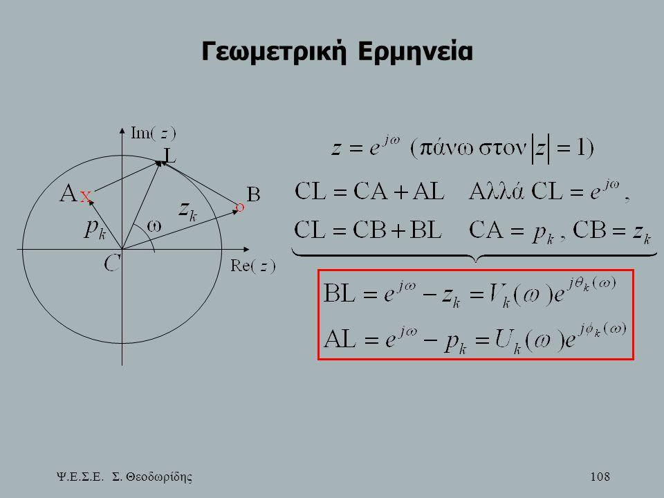 Γεωμετρική Ερμηνεία