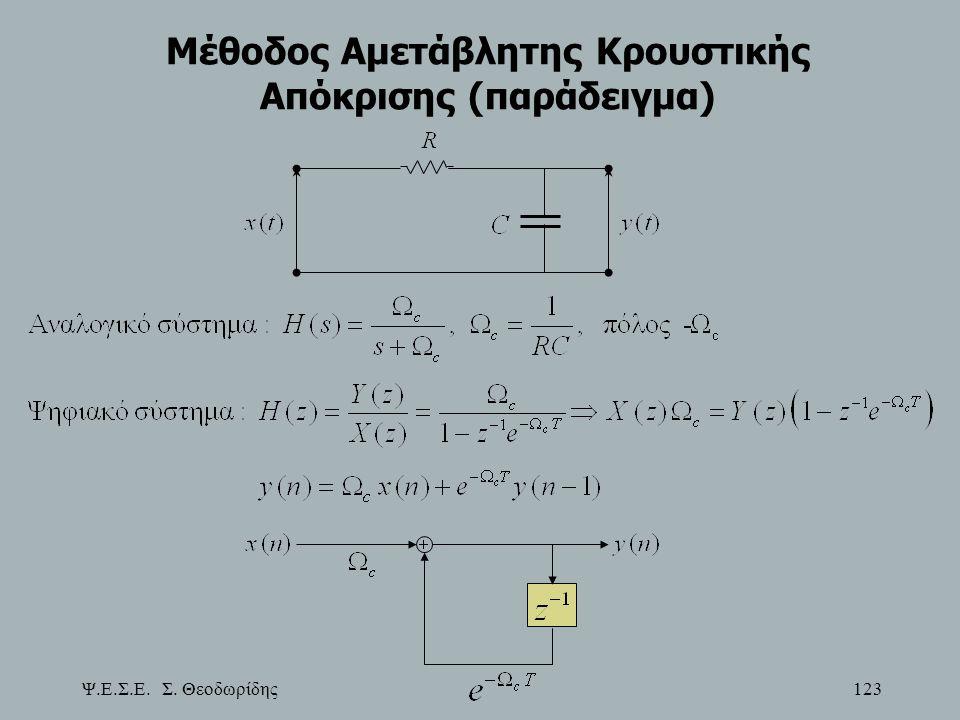 Μέθοδος Αμετάβλητης Κρουστικής Απόκρισης (παράδειγμα)