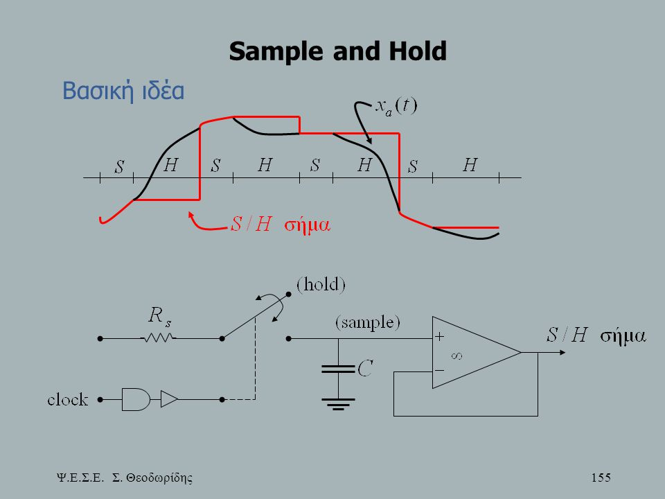 Sample and Hold Βασική ιδέα
