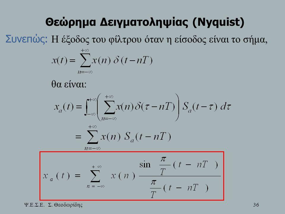 Θεώρημα Δειγματοληψίας (Nyquist)