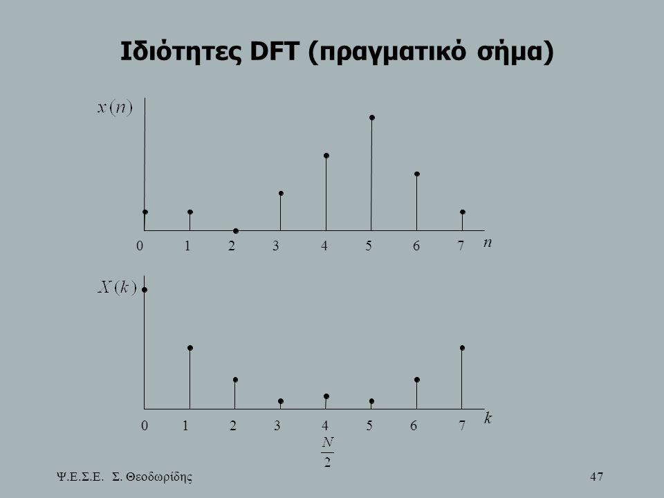 Ιδιότητες DFT (πραγματικό σήμα)