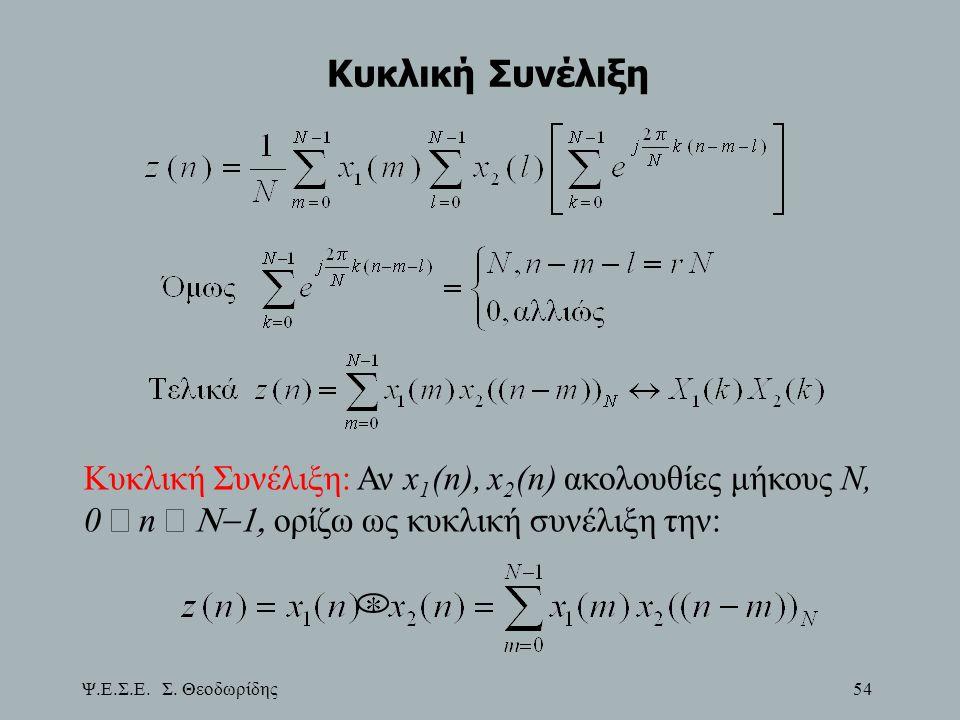Κυκλική Συνέλιξη Κυκλική Συνέλιξη: Αν x1(n), x2(n) ακολουθίες μήκους Ν, 0 £ n £ N-1, ορίζω ως κυκλική συνέλιξη την: