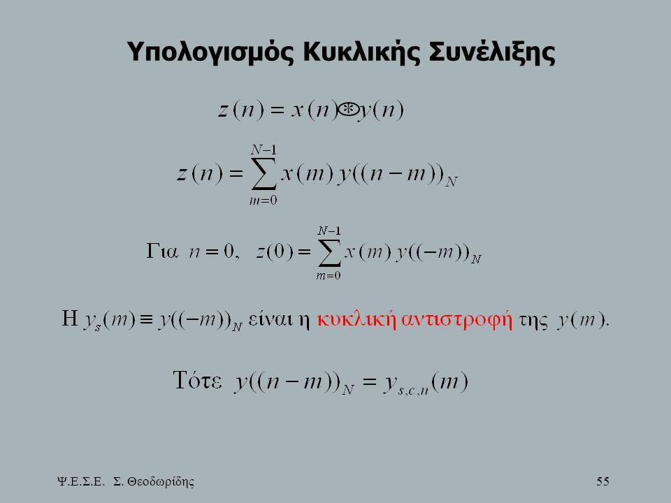 Υπολογισμός Κυκλικής Συνέλιξης