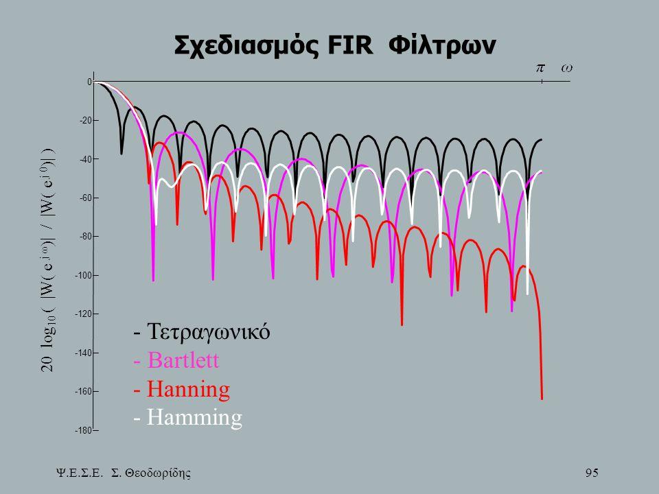 Σχεδιασμός FIR Φίλτρων