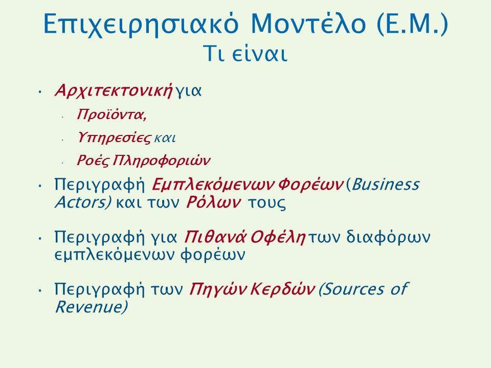 Επιχειρησιακό Μοντέλο (Ε.Μ.) Τι είναι