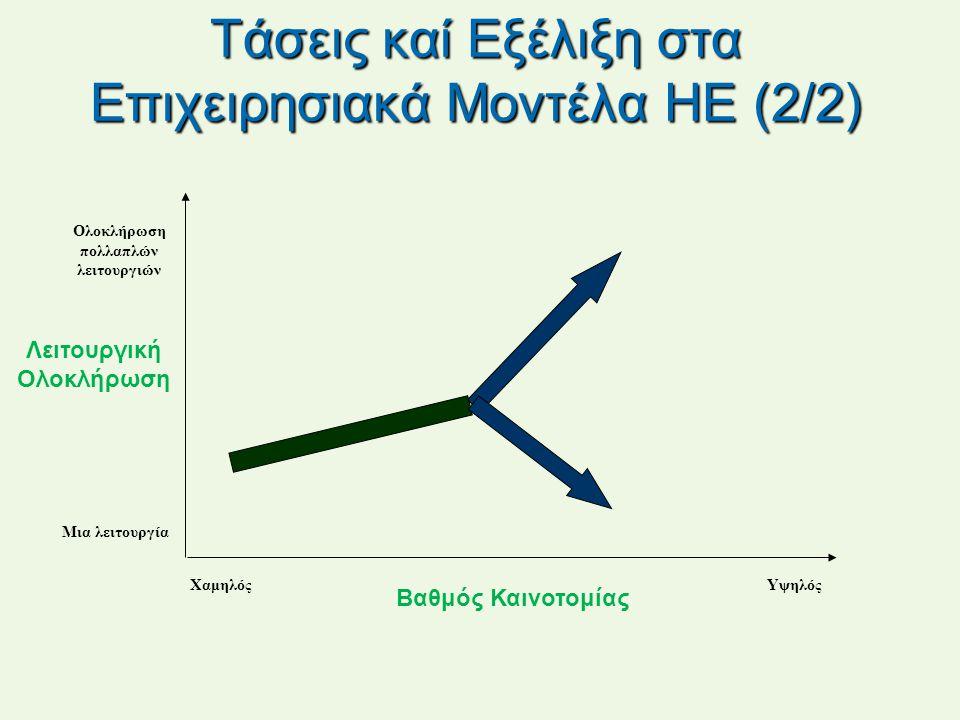 Τάσεις καί Εξέλιξη στα Επιχειρησιακά Μοντέλα ΗΕ (2/2)