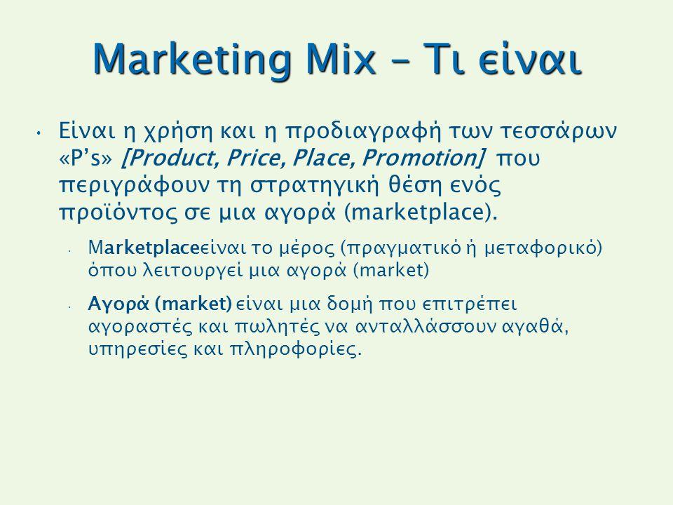 Marketing Mix – Τι είναι