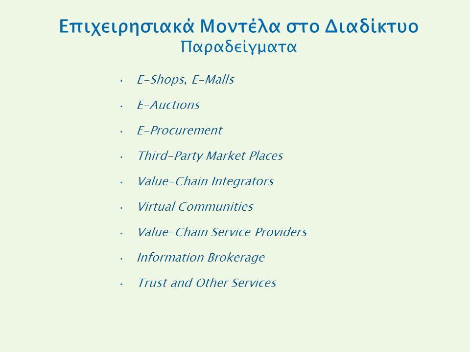Επιχειρησιακά Μοντέλα στο Διαδίκτυο Παραδείγματα