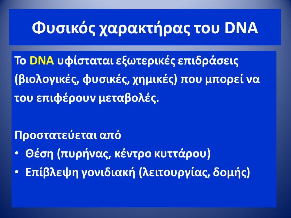 Φυσικός χαρακτήρας του DNA
