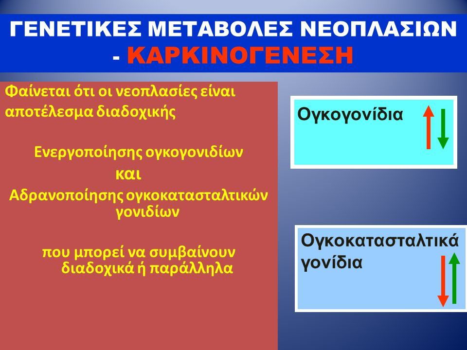 ΓΕΝΕΤΙΚΕΣ ΜΕΤΑΒΟΛΕΣ ΝΕΟΠΛΑΣΙΩΝ - ΚΑΡΚΙΝΟΓΕΝΕΣΗ