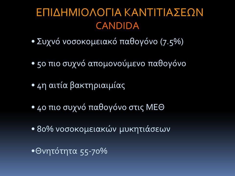 ΕΠΙΔΗΜΙΟΛΟΓΙΑ ΚΑΝΤΙΤΙΑΣΕΩΝ