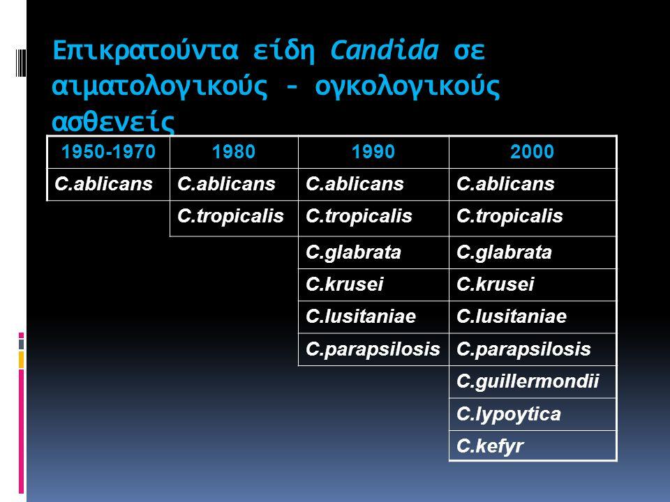 Επικρατούντα είδη Candida σε αιματολογικούς - ογκολογικούς ασθενείς