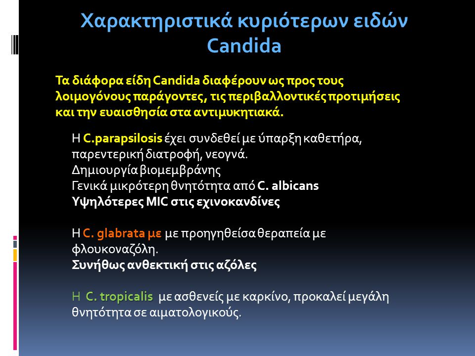 Χαρακτηριστικά κυριότερων ειδών Candida