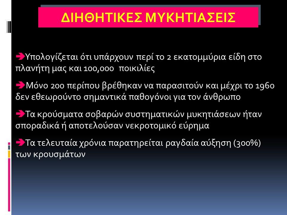 ΔΙΗΘΗΤΙΚΕΣ ΜΥΚΗΤΙΑΣΕΙΣ
