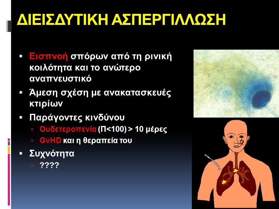 ΔΙΕΙΣΔΥΤΙΚΗ ΑΣΠΕΡΓΙΛΛΩΣΗ