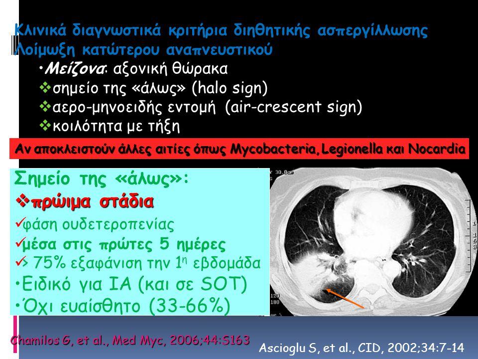 Chamilos G, et al., Med Myc, 2006;44:S163