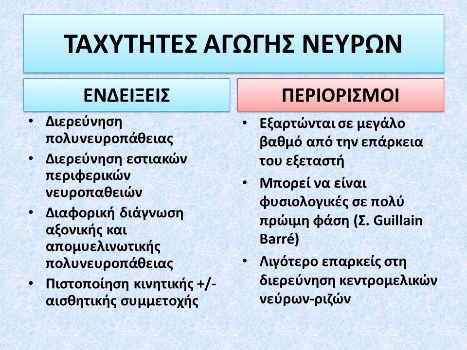ΤΑΧΥΤΗΤΕΣ ΑΓΩΓΗΣ ΝΕΥΡΩΝ