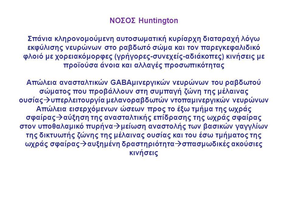 ΝΟΣΟΣ Huntington