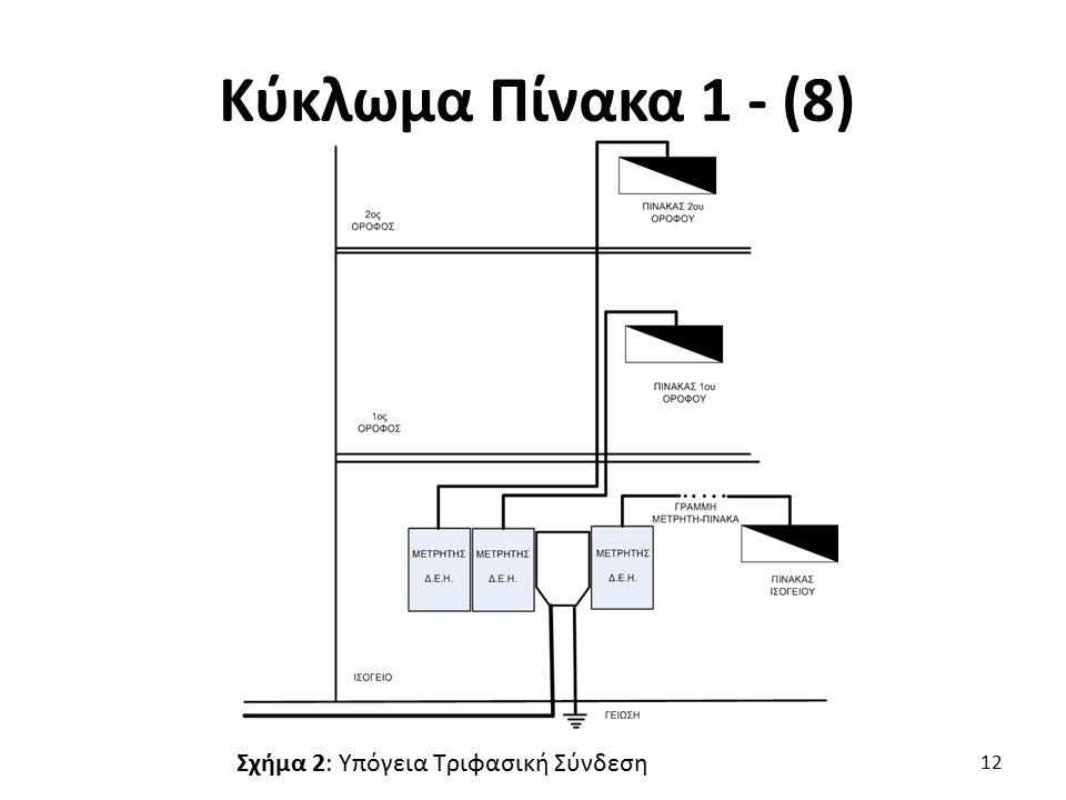 Κύκλωμα Πίνακα 1 - (8) Σχήμα 2: Υπόγεια Τριφασική Σύνδεση