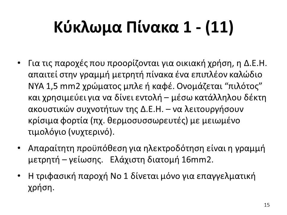 Κύκλωμα Πίνακα 1 - (11)