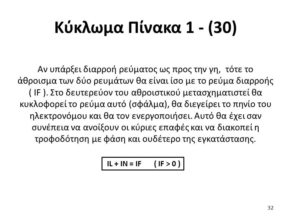 Κύκλωμα Πίνακα 1 - (30)