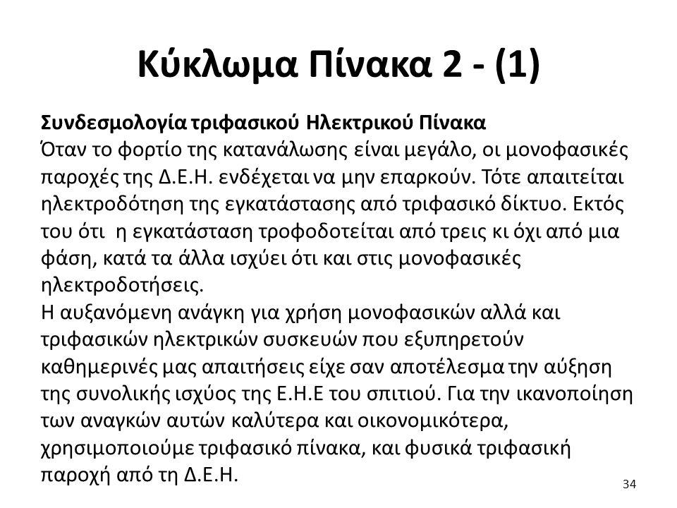 Κύκλωμα Πίνακα 2 - (1)