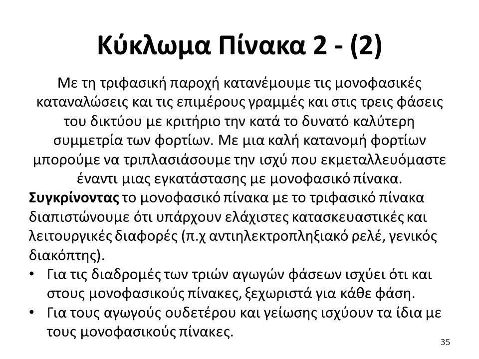 Κύκλωμα Πίνακα 2 - (2)