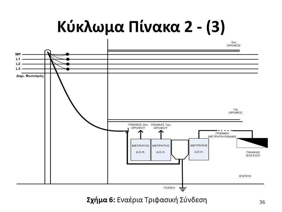 Κύκλωμα Πίνακα 2 - (3) Σχήμα 6: Εναέρια Τριφασική Σύνδεση