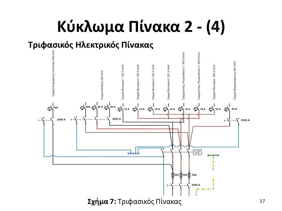 Κύκλωμα Πίνακα 2 - (4) Τριφασικός Ηλεκτρικός Πίνακας
