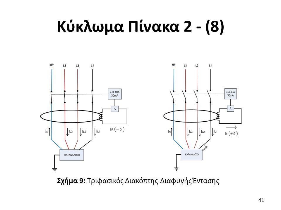 Κύκλωμα Πίνακα 2 - (8) Σχήμα 9: Τριφασικός Διακόπτης Διαφυγής Έντασης