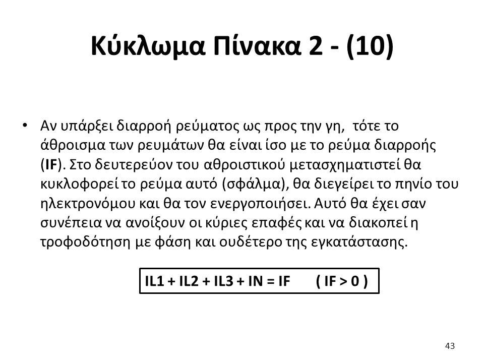 Κύκλωμα Πίνακα 2 - (10)