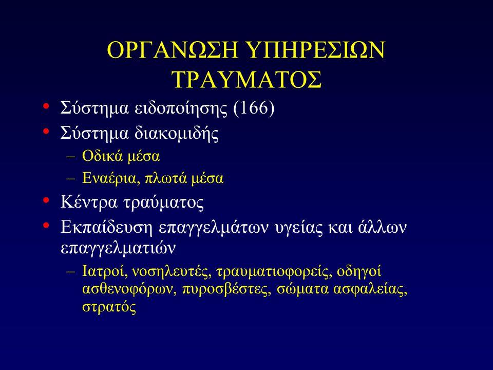 ΟΡΓΑΝΩΣΗ ΥΠΗΡΕΣΙΩΝ ΤΡΑΥΜΑΤΟΣ