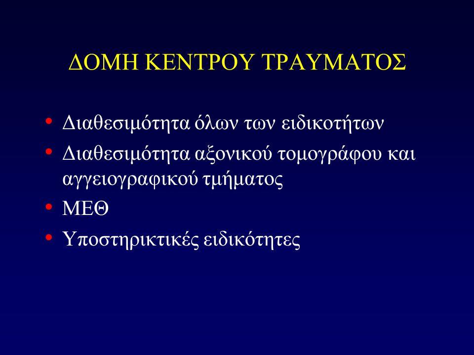 ΔΟΜΗ ΚΕΝΤΡΟΥ ΤΡΑΥΜΑΤΟΣ