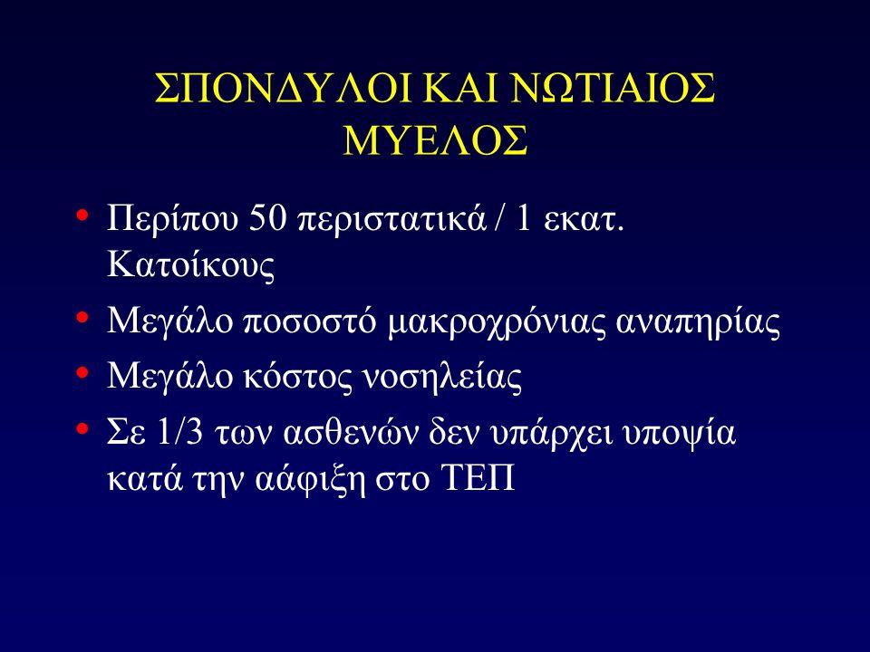 ΣΠΟΝΔΥΛΟΙ ΚΑΙ ΝΩΤΙΑΙΟΣ ΜΥΕΛΟΣ
