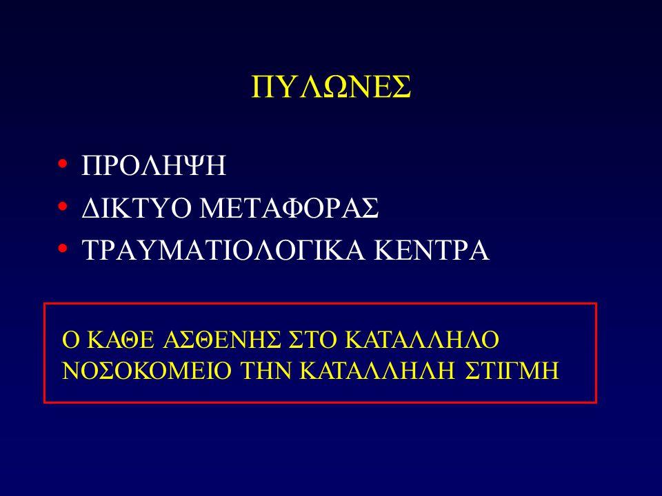 ΠΥΛΩΝΕΣ ΠΡΟΛΗΨΗ ΔΙΚΤΥΟ ΜΕΤΑΦΟΡΑΣ ΤΡΑΥΜΑΤΙΟΛΟΓΙΚΑ ΚΕΝΤΡΑ