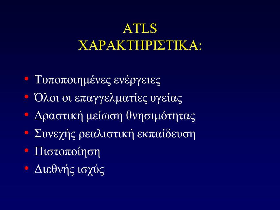 ATLS ΧΑΡΑΚΤΗΡΙΣΤΙΚΑ: Τυποποιημένες ενέργειες
