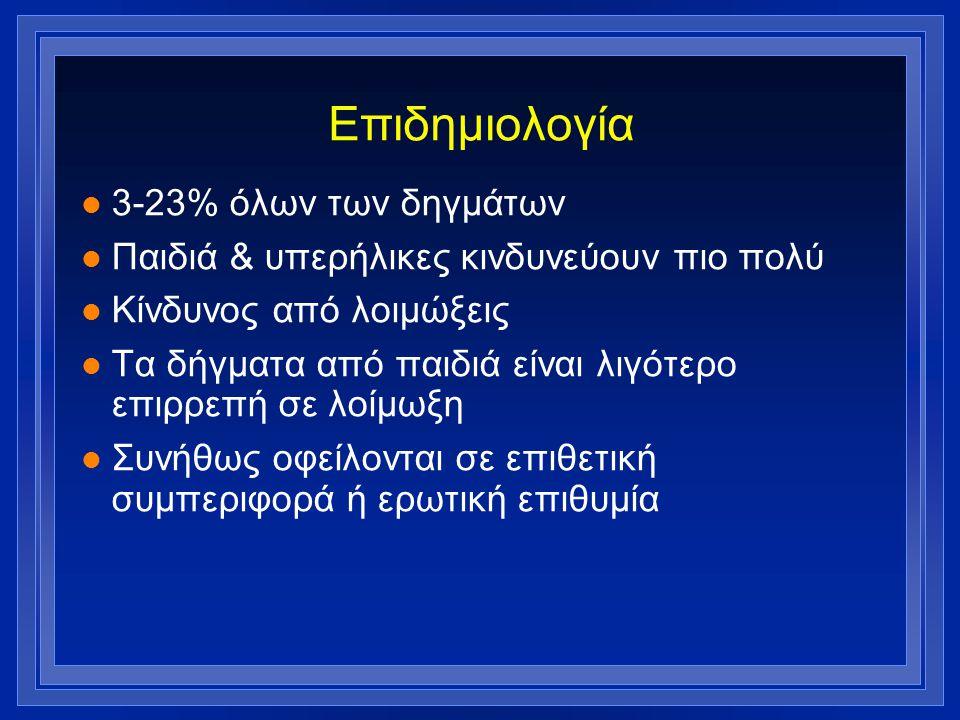 Επιδημιολογία 3-23% όλων των δηγμάτων