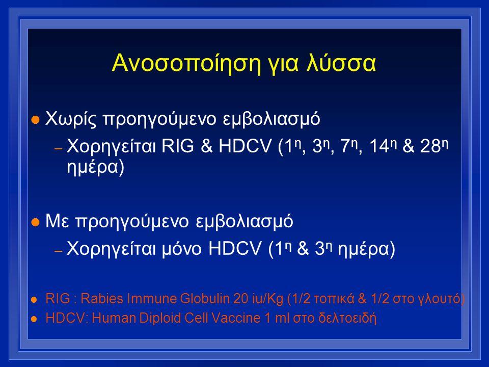 Ανοσοποίηση για λύσσα Χωρίς προηγούμενο εμβολιασμό