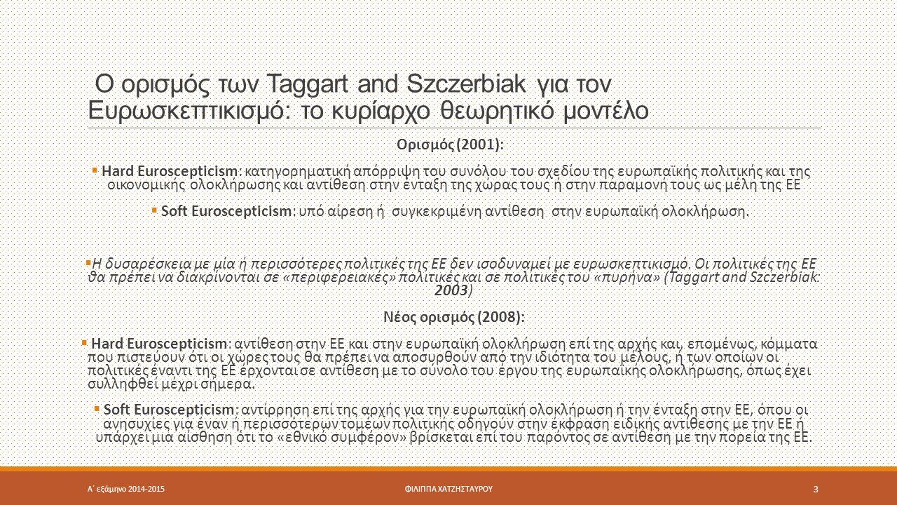 Ο ορισμός των Taggart and Szczerbiak για τον Ευρωσκεπτικισμό: το κυρίαρχο θεωρητικό μοντέλο
