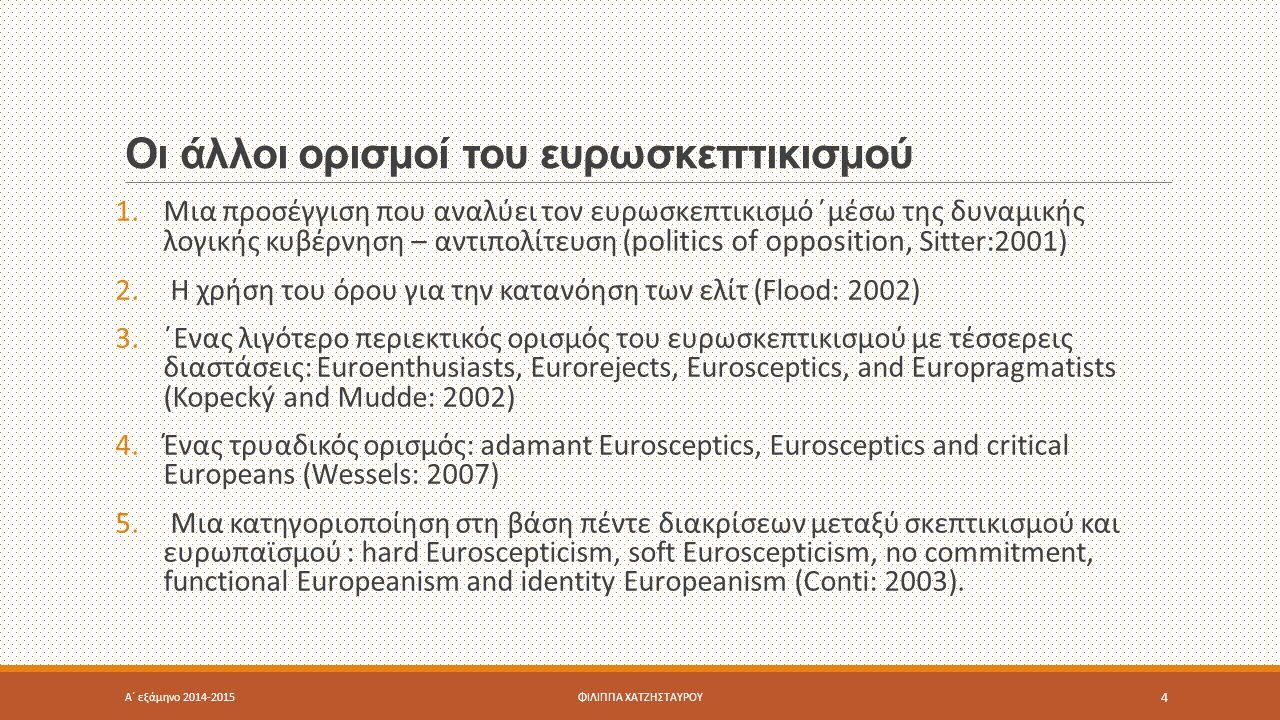 Οι άλλοι ορισμοί του ευρωσκεπτικισμού