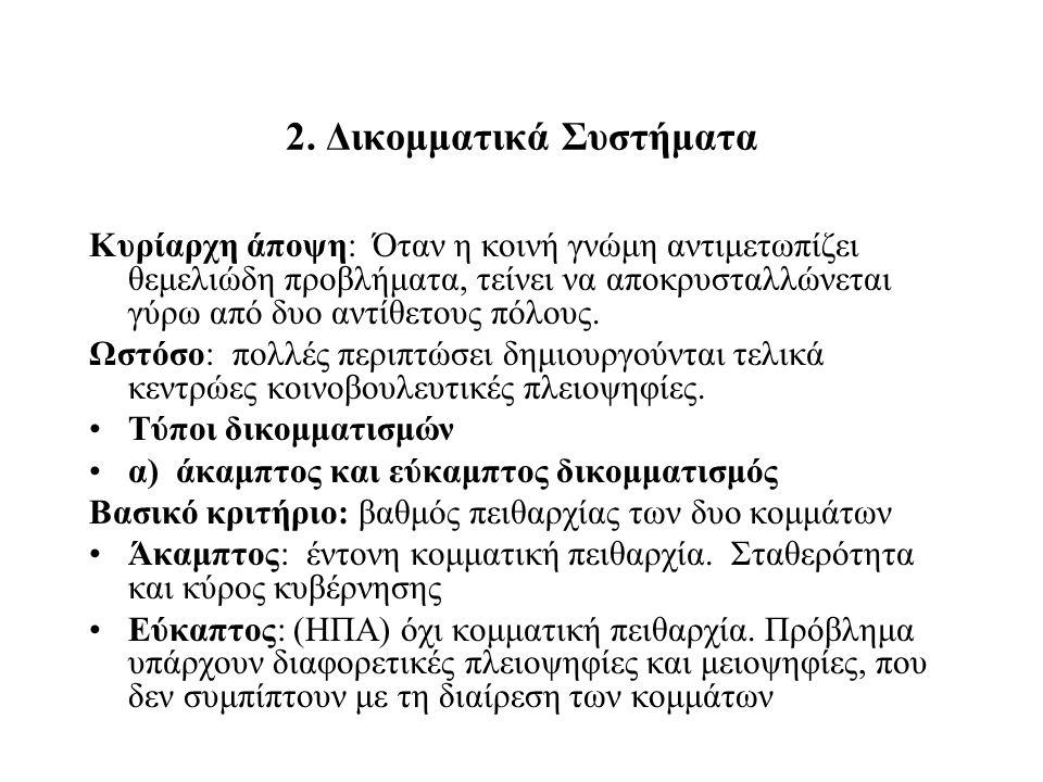 2. Δικομματικά Συστήματα