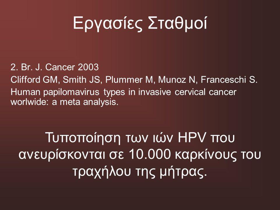 Εργασίες Σταθμοί Br. J. Cancer 2003. Clifford GM, Smith JS, Plummer M, Munoz N, Franceschi S.
