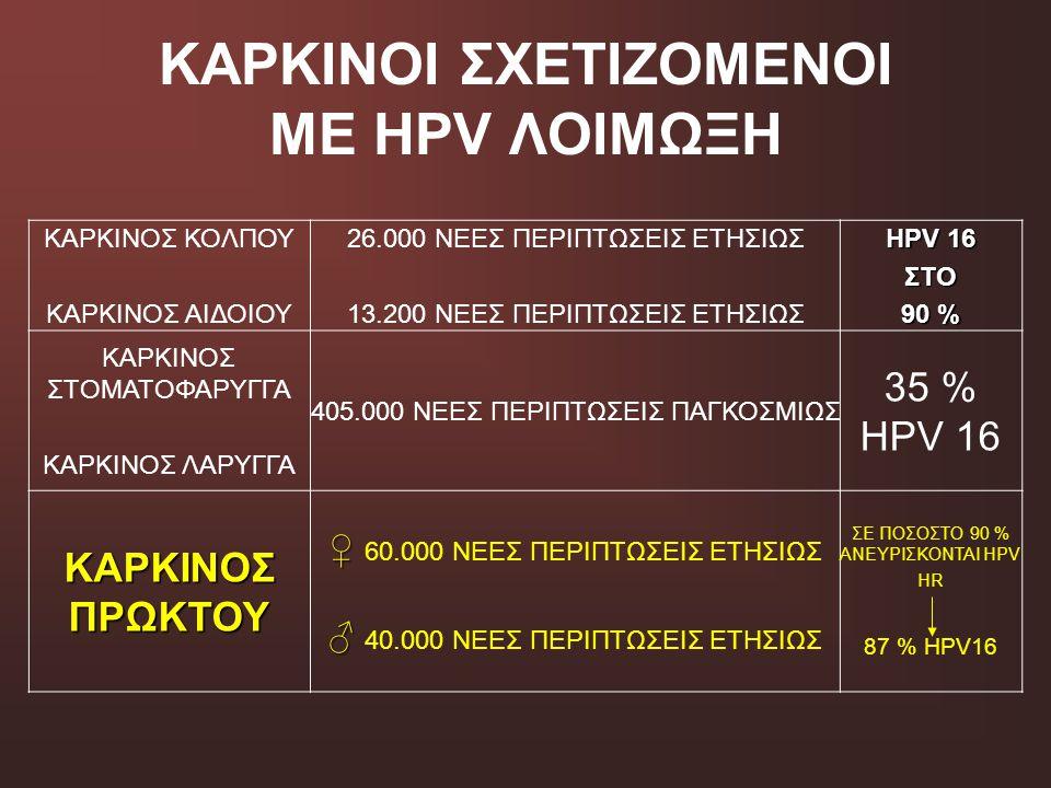 ΚΑΡΚΙΝΟΙ ΣΧΕΤΙΖΟΜΕΝΟΙ ΜΕ HPV ΛΟΙΜΩΞΗ