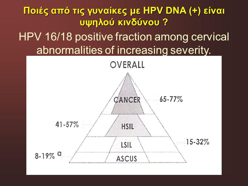 Ποιές από τις γυναίκες με HPV DNA (+) είναι υψηλού κινδύνου