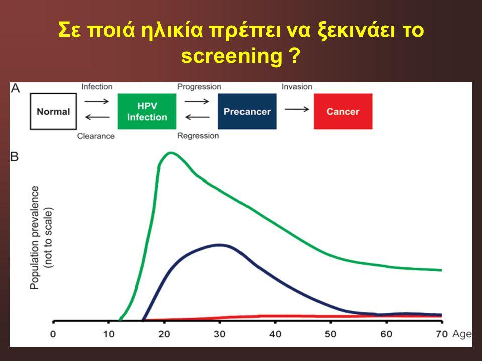 Σε ποιά ηλικία πρέπει να ξεκινάει το screening